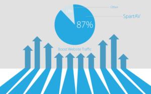 cara membuat trafik blog stabil