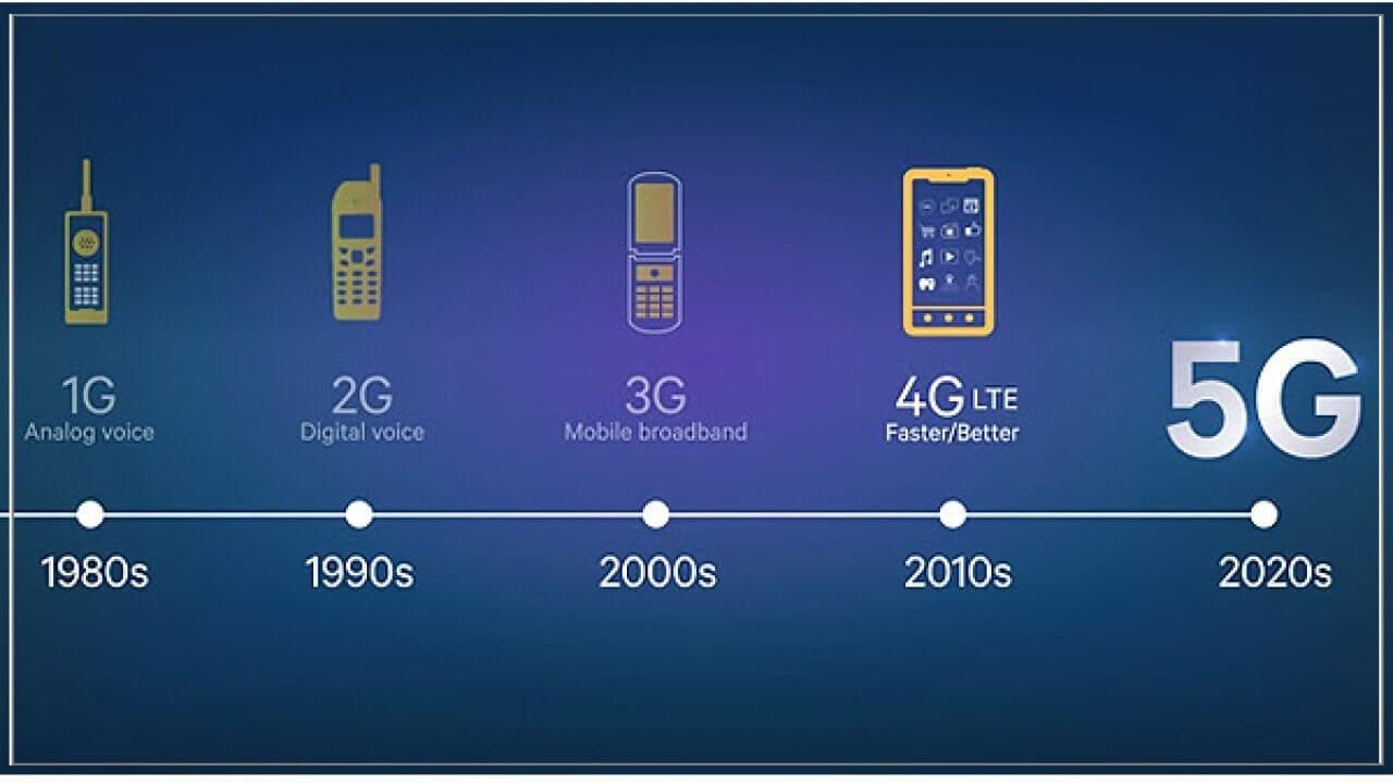 jaringan seluler 5g