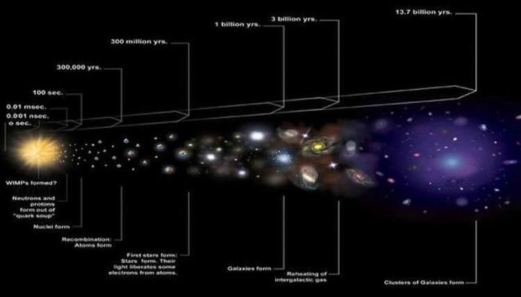 materi gelap dark matter