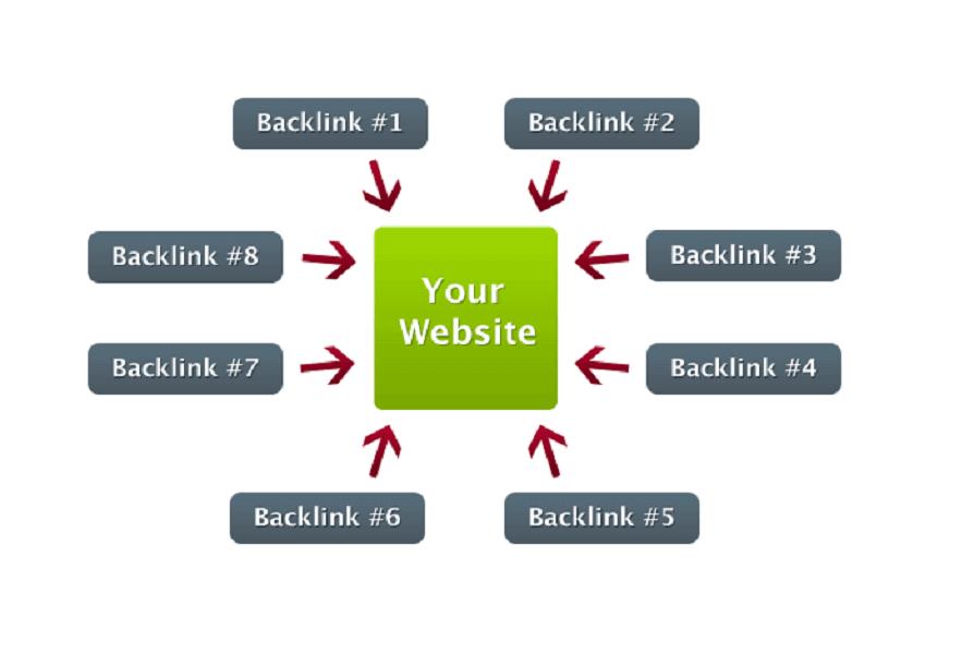 Cara Melihat Backlink Website