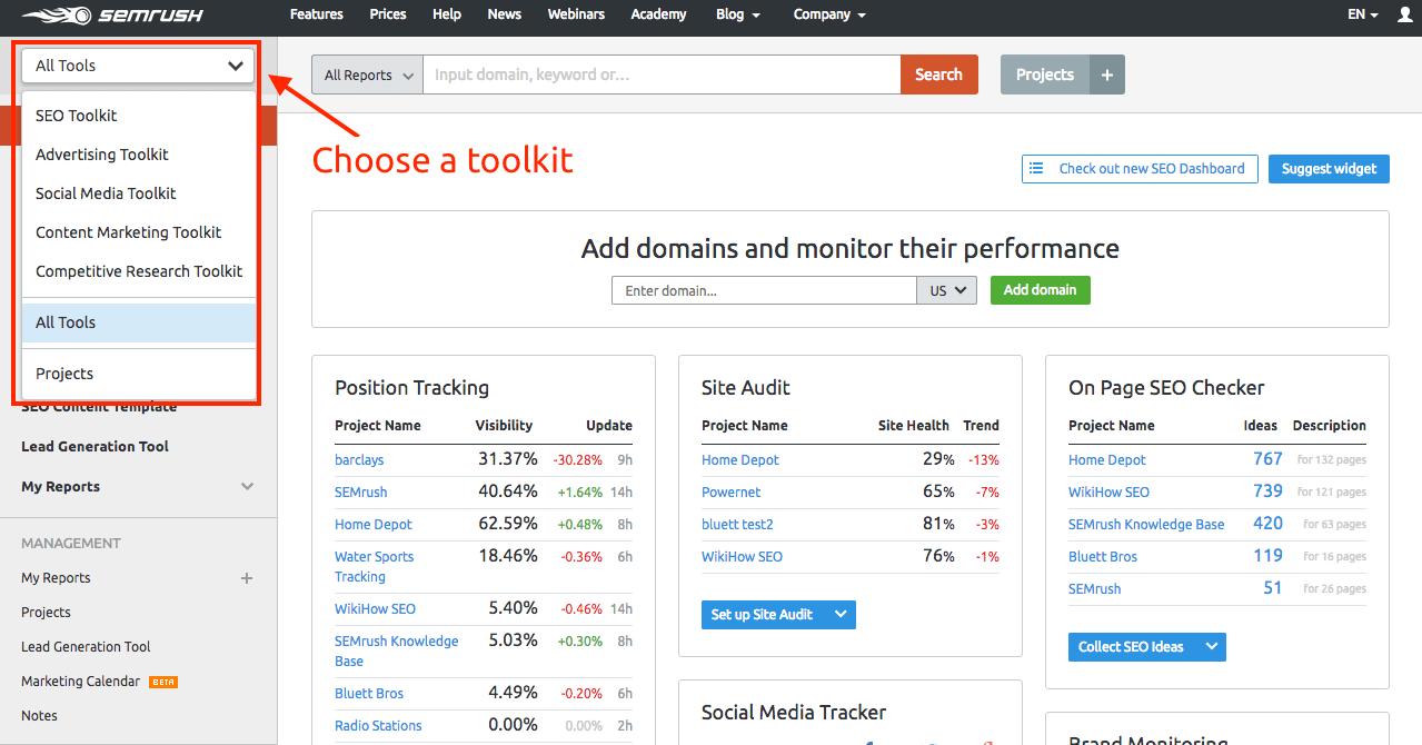 Semrush Toolkit