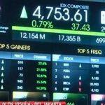 istilah istilah trading saham